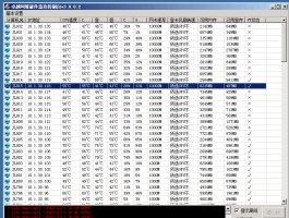 局域网电脑硬件温度监控软件 BY:卓越网维硬件监控V3.0.0.2