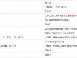 原来我不帅 易乐游v2.3.0.2_Win7x64_Win10x64_无盘公包(v2020版) 2019.12.04 更新