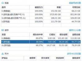 云更新无盘在Windows 2008下磁盘占用100%的问题解决方法